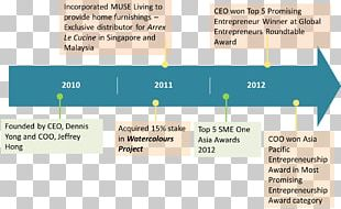 Corporation Board Of Directors Organization PNG
