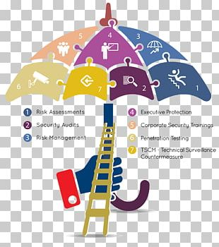 Umbrella Insurance Infographic Diagram PNG