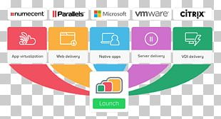 Application Software Computer Software Mobile App App Store Business & Productivity Software PNG