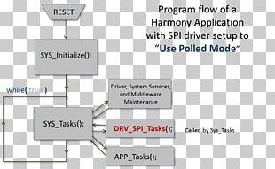 Driver Genius Professional Device Driver Computer Software Computer