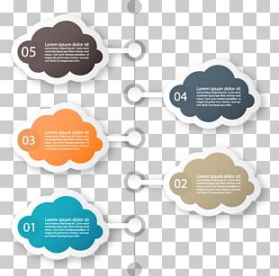 Infographic Cloud Computing Chart PNG