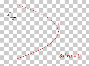Line Point Angle PNG