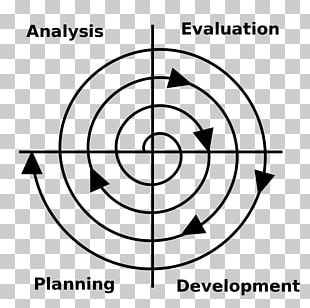 Software Development Process Systems Development Life Cycle Computer Software Agile Software Development PNG