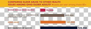 Elder Abuse Domestic Violence Intimate Partner Violence Physical Abuse PNG