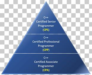 Conscious Business: How To Build Value Through Values: Easy Read Comfort Edition Programming Language C++ Computer Programming PNG