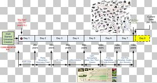 Technology Line Evolution Font PNG