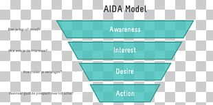 Digital Marketing Sales Process Advertising Influencer Marketing PNG