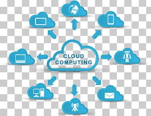 Cloud Computing Cloud Storage Web Hosting Service Information Technology Computer Software PNG