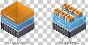 VMware ESXi VMware VSphere VMware Server Hypervisor PNG