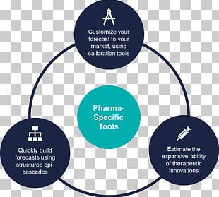 Pharmaceutical Industry Business Hilton Pharma (Pvt) Ltd
