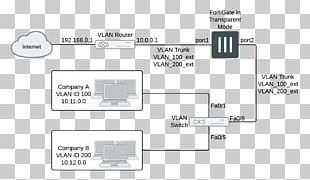 Computer Network Network Topology Network Switch Internet Virtual Private Network PNG
