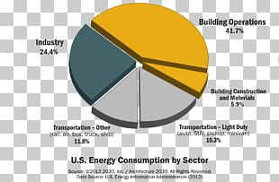 United States Electric Energy Consumption Efficient Energy Use PNG