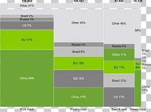Computer Software Gantt Chart Think-cell Diagram PNG