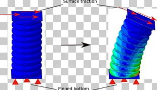 Abaqus Finite Element Method Torus Computational Fluid Dynamics Cylinder PNG