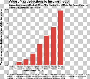 Tax Deduction Internal Revenue Service Income Tax PNG