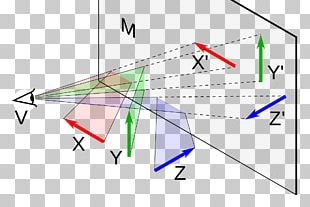 Point Reflection Angle Cartesian Coordinate System PNG