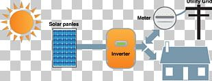 Grid-tied Electrical System Solar Power Photovoltaic System Stand-alone Power System Grid-tie Inverter PNG