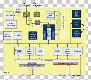 Intel MCS-51 Integrated Circuits & Chips Microcontroller Moisture Sensitivity Level I²C PNG