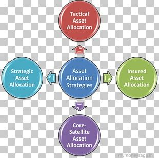 Porter's Five Forces Analysis Strategic Management Industry Strategy Porter's Generic Strategies PNG