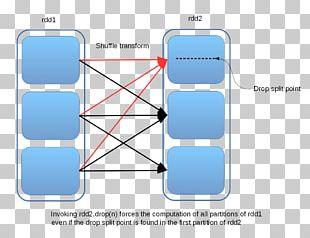 Apache Spark Scala Java Data Partition PNG