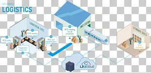 Logistics Radio-frequency Identification Supply Chain Management Smart Label PNG
