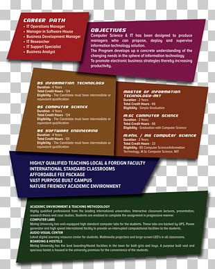 Minhaj University Lahore Computer Science Information Technology Computer Engineering Computer Software PNG