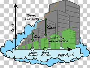 Cloud Computing Amazon Web Services Microsoft Azure Amazon Elastic Compute Cloud Cost PNG