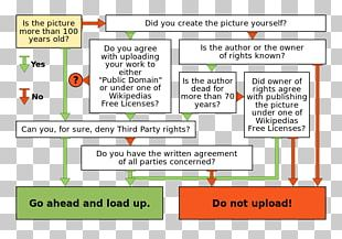 Decision Tree Decision-making Decision Analysis Binary Decision Diagram PNG