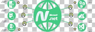 .NET Framework ASP.NET Active Server Pages Microsoft Visual Studio PNG