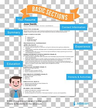 Résumé Template Cover Letter Curriculum Vitae Application For Employment PNG