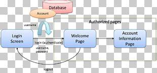 Spring Security Spring Framework Java TERASOLUNA Model–view–controller PNG