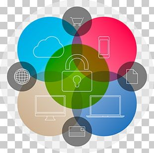Password Safe Computer Software KeePass Password Manager PNG