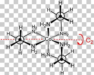Tris(ethylenediamine)cobalt(III) Chloride Coordination Complex Point Group Chemistry PNG