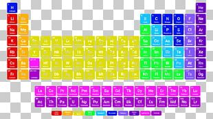 Periodic Table Chemistry Chemical Element Multiplication Table PNG