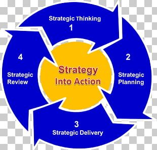 Strategy Strategic Planning Management Business PNG