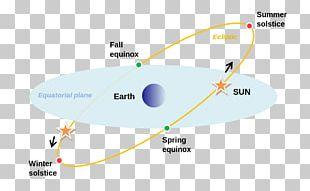 Northern Hemisphere March Equinox Summer Solstice PNG
