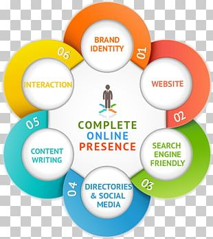 Hotel Customer Relationship Management Marketing Online Presence Management High-definition Television PNG