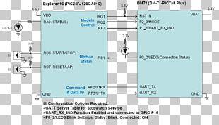 Wiring Diagram Chart GMB Class 71 Stopwatch PNG