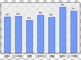 Chinese Wikipedia Pyrénées-Atlantiques Encyclopedia Ablon PNG