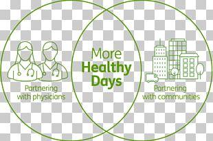 Population Health Community Health Social Determinants Of Health Organization PNG