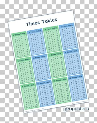 Multiplication Table Number Poster PNG