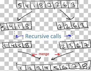 Merge Sort Sorting Algorithm Merge Algorithm Pseudocode Divide And Conquer Algorithm PNG