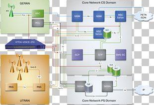 Floor Plan Engineering Computer Network Computer Software PNG