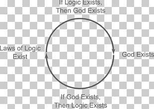 Transcendental Argument For The Existence Of God Circular Reasoning Transcendence PNG