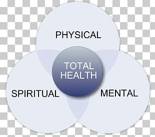 Mental Health Spirituality Mind Home Care Service PNG