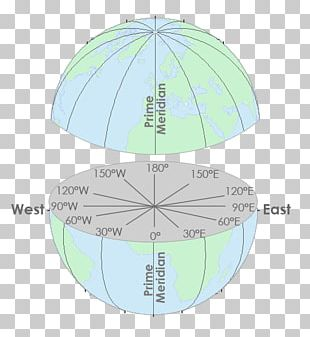 Horizontal Plane Geodetic Datum State Plane Coordinate System Map Projection North American Datum PNG