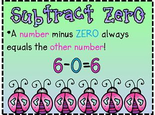 Subtraction Mathematics Addition Second Grade PNG