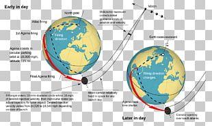 Low Earth Orbit Ranger Program Parking Orbit Satellite PNG