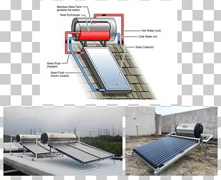 Solar Water Heating Thermosiphon Solar Thermal Collector Solar Energy PNG