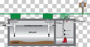 Submersible Pump Septic Tank Sewage Pumping Grinder Pump PNG